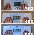 ダイエット日記☆お腹痩せは成功? ※画像有り