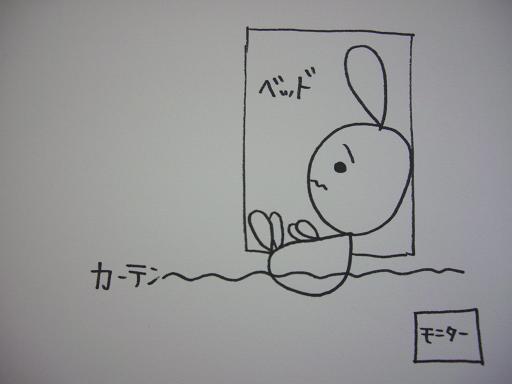 痔(ぢ)の診察風景画像