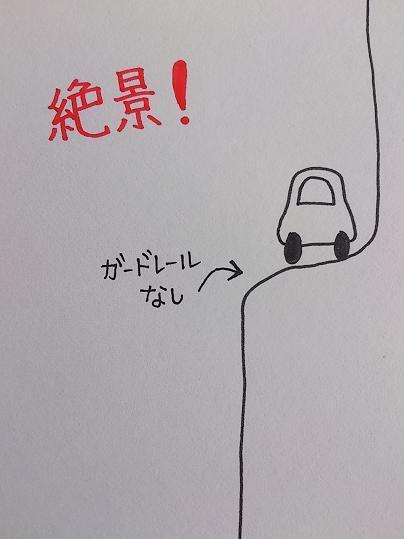 断崖絶壁の図