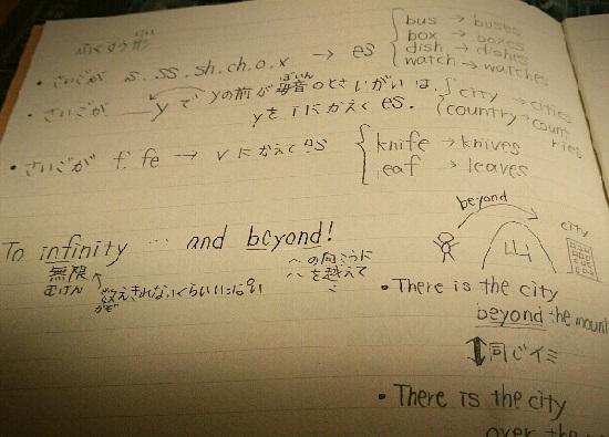 英語の複数形を覚える方法