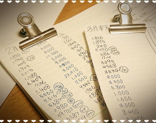 クレジットカード計算