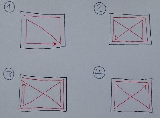 雑巾の縫い方