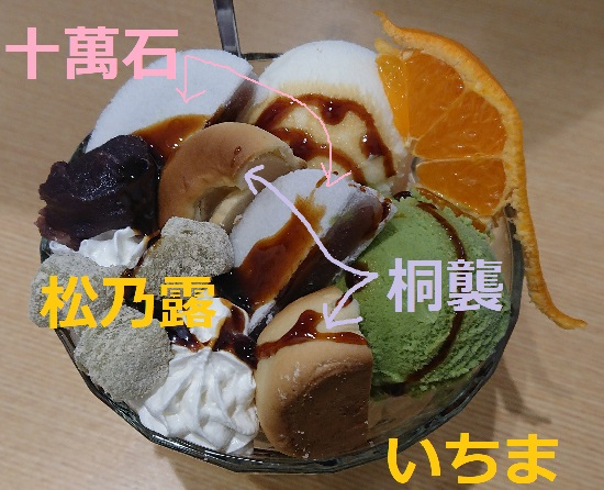 櫓 城下店(やぐら)デザート「パフェ」