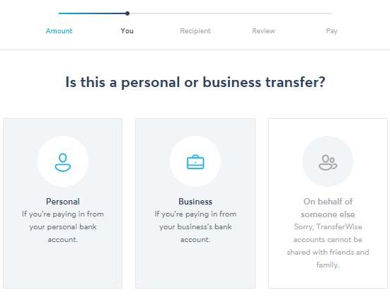 TransferWise(トランスファーワイズ)個人情報