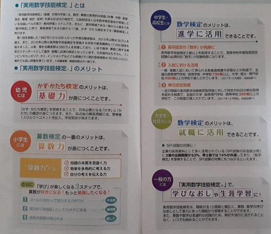 数学検定・算数検定の申込書