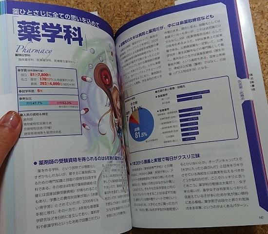 日本の給料職業図鑑・大学の学科図鑑