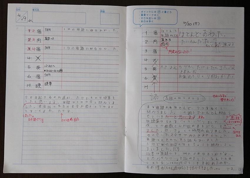 小学生の自主学習予定ノート(見本)