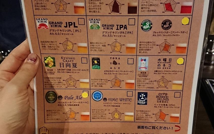 「Bar hellcat」クラフトビールメニュー